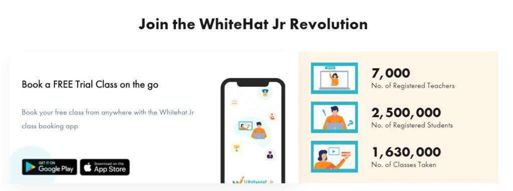 white hat Revolution